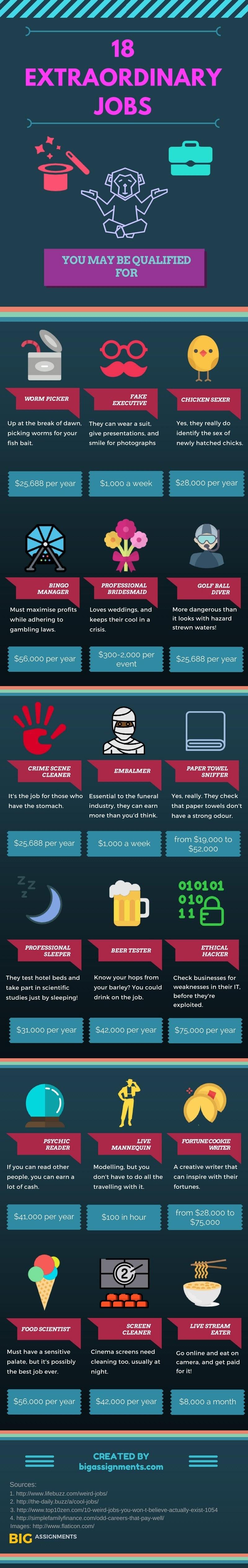 extraordinary jobs infographic